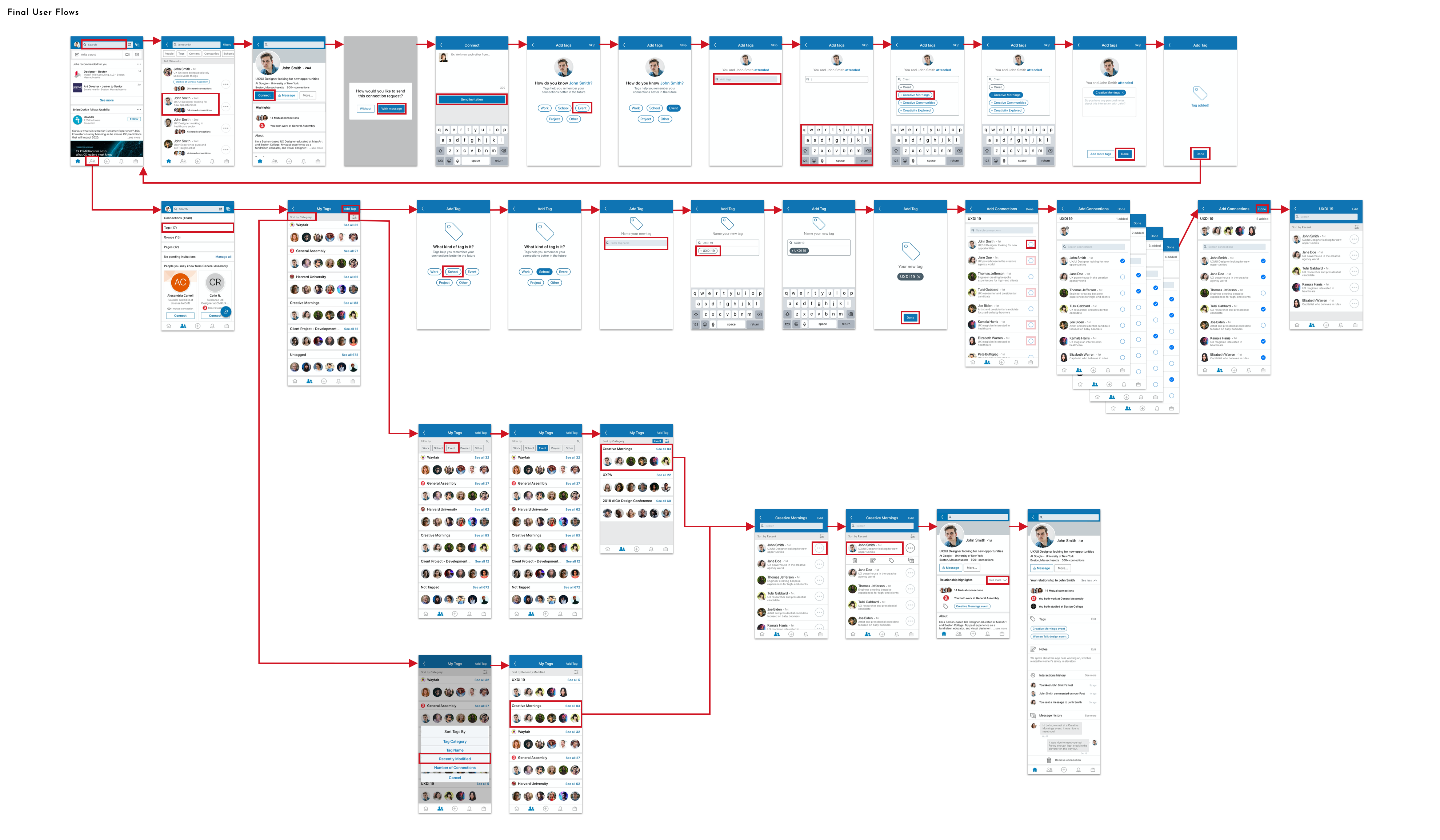 Final Wireframe User Flow of New Features