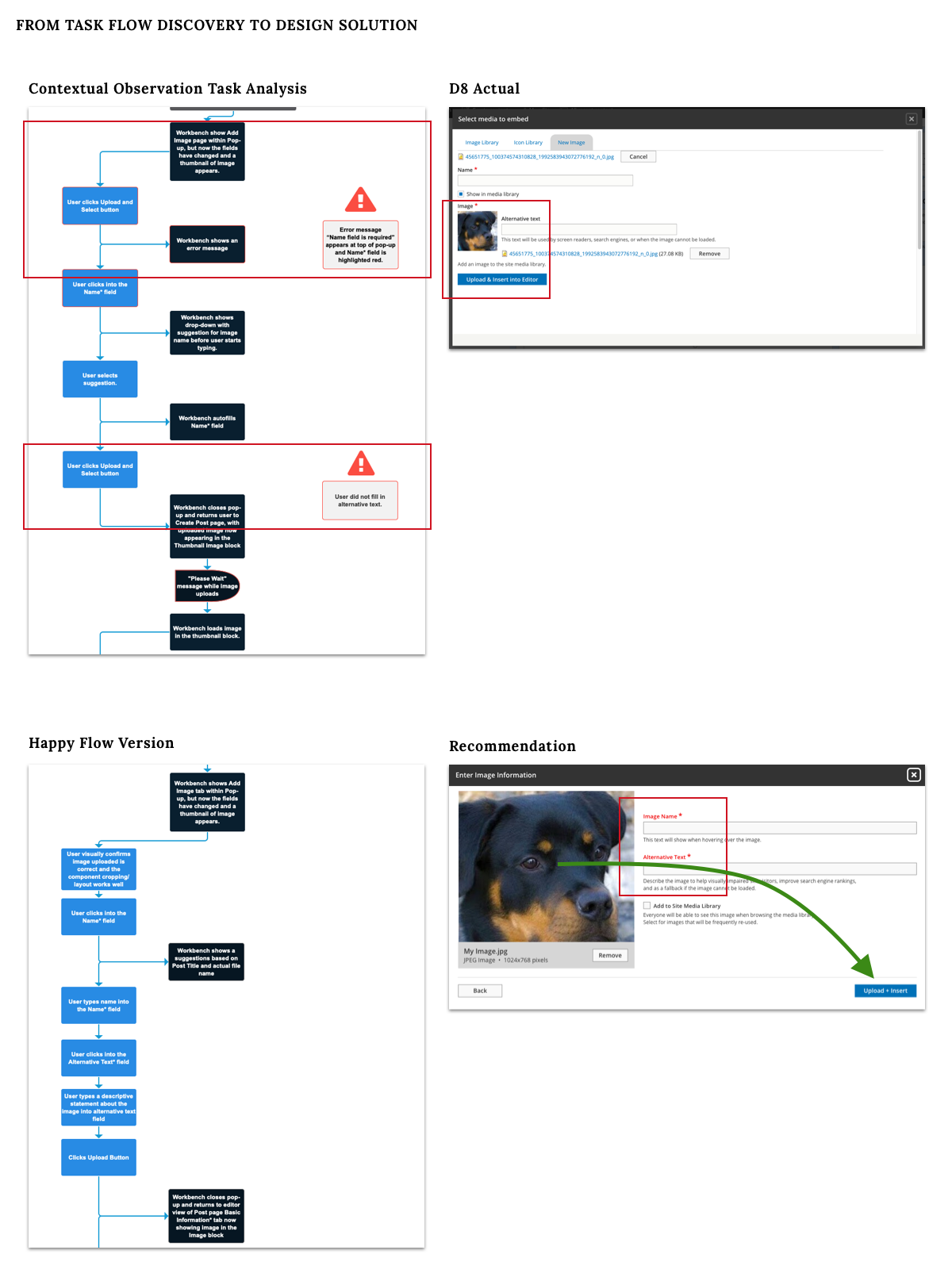 Comparison of current task flow for image upload with current pop-up layout that encourages users to skip required fields and our recommendation which we hypothesize would support users better.